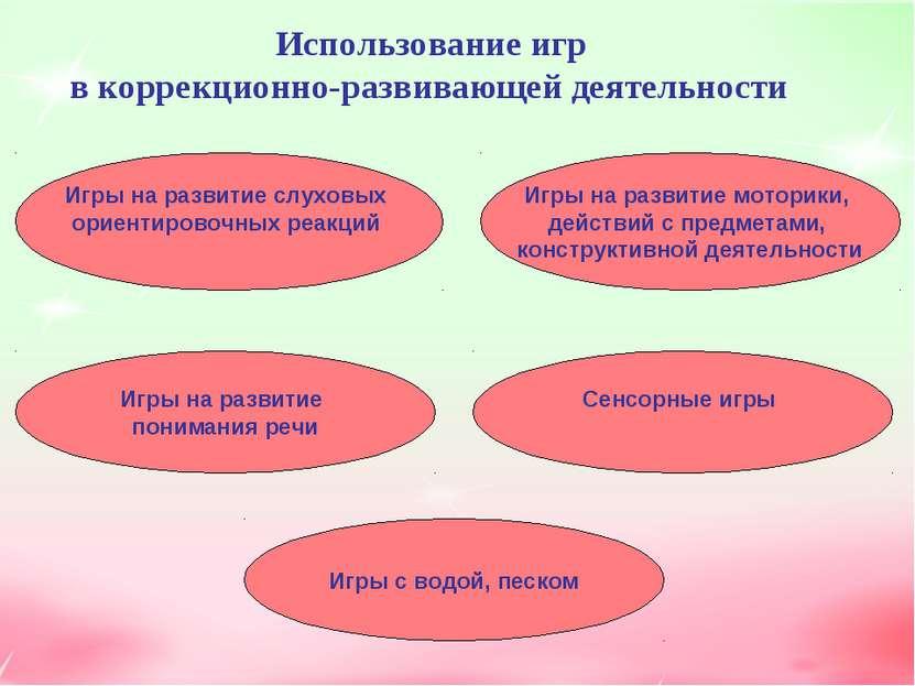 Использование игр в коррекционно-развивающей деятельности Игры на развитие сл...