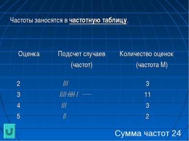 Частоты заносятся в частотную таблицу. Сумма частот 24