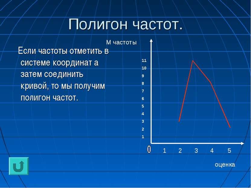 Полигон частот. Если частоты отметить в системе координат а затем соединить к...