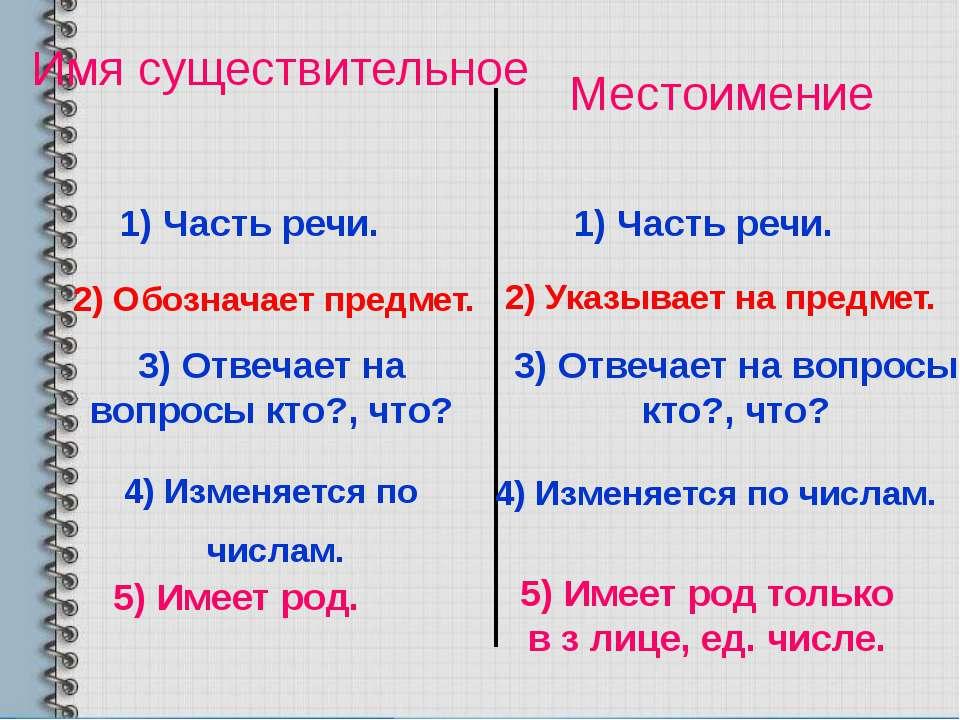 1) Часть речи. 1) Часть речи. 2) Обозначает предмет. 2) Указывает на предмет....