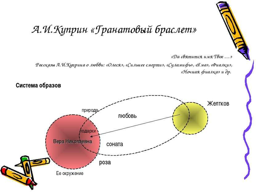 А.И.Куприн «Гранатовый браслет» «Да святится имя Твое …» Рассказы А.И.Куприна...