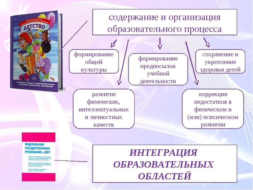 содержание и организация образовательного процесса формирование общей культур...