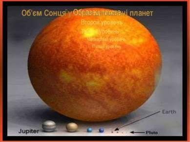 Об'єм Сонця у співвідношенні планет