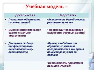 Учебная модель – Достоинства Недостатки Позволяет обеспечить систему знаний А...