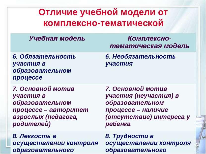 Отличие учебной модели от комплексно-тематической Учебная модель Комплексно-т...