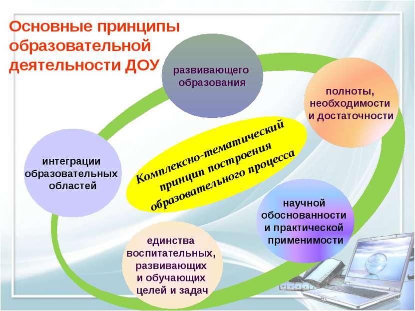 развивающего образования научной обоснованности и практической применимости е...