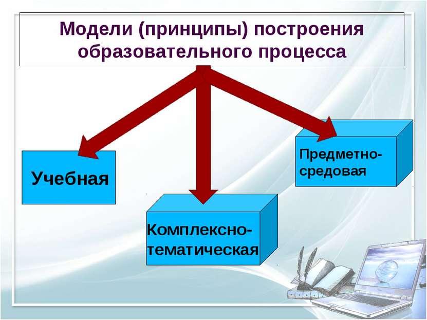 Модели (принципы) построения образовательного процесса Учебная Комплексно- те...