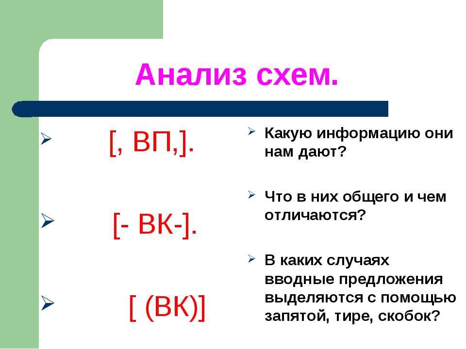 Анализ схем. [, ВП,]. [- ВК-]. [ (ВК)] Какую информацию они нам дают? Что в н...
