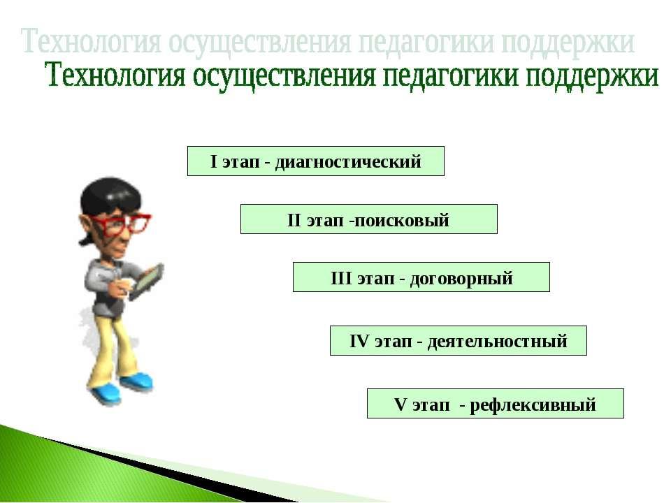 I этап - диагностический II этап -поисковый III этап - договорный IV этап - д...