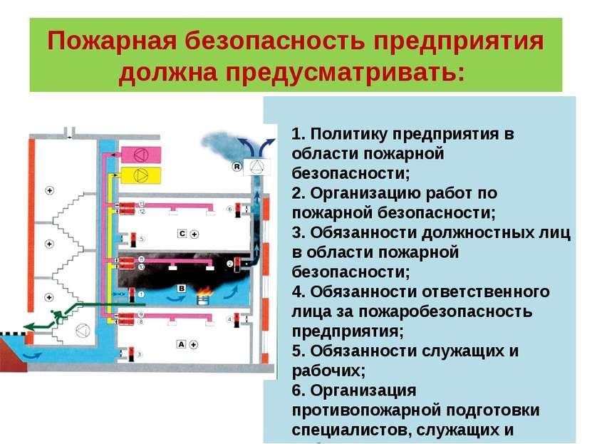 Пожарная безопасность предприятия должна предусматривать: 1. Политику предпр...