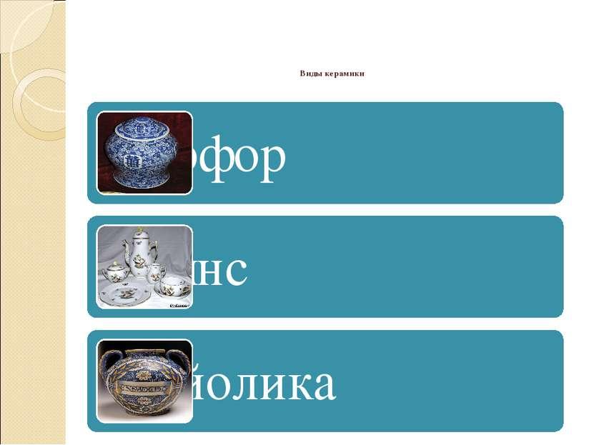 Виды керамики