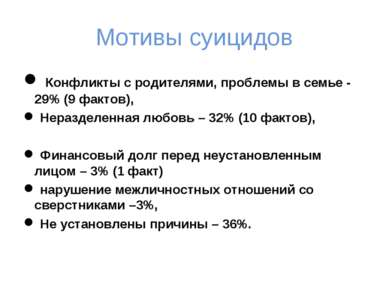 Мотивы суицидов Конфликты с родителями, проблемы в семье - 29% (9 фактов), Не...
