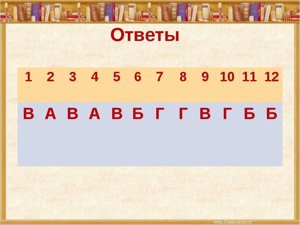 Ответы 1 2 3 4 5 6 7 8 9 10 11 12 В А В А В Б Г Г В Г Б Б