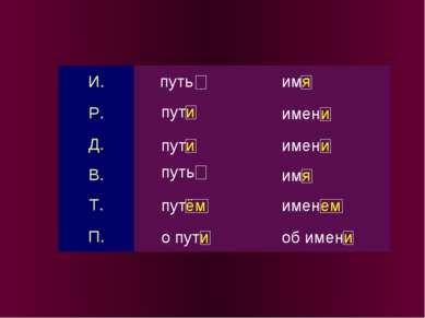пути имени пути имени имя путём именем о пути об имени путь И. путь имя Р. Д....