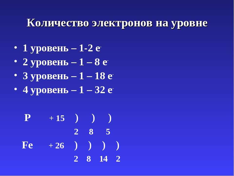 Количество электронов на уровне 1 уровень – 1-2 е- 2 уровень – 1 – 8 е- 3 уро...