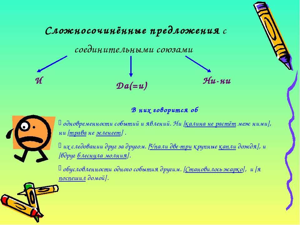 Сложносочинённые предложения с соединительными союзами И Да(=и) Ни-ни В них г...