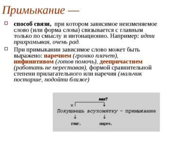 Примыкание — способ связи, при котором зависимое неизменяемое слово (или форм...