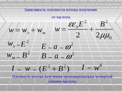 Зависимость плотности потока излучения от частоты ~ ~ ~ ~ ~ ~ ~ ~ ~ Плотность...