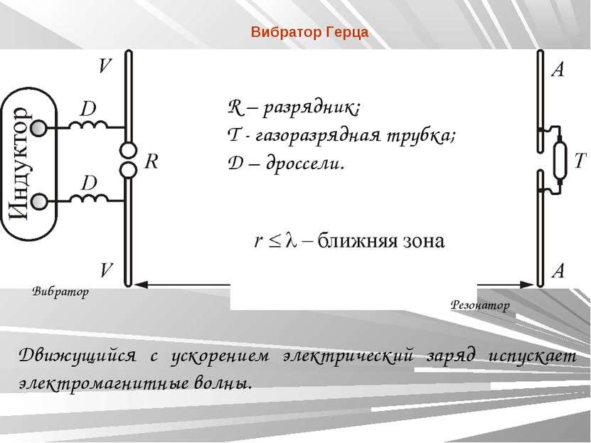 Вибратор Герца Вибратор R – разрядник; Т - газоразрядная трубка; D – дроссели...