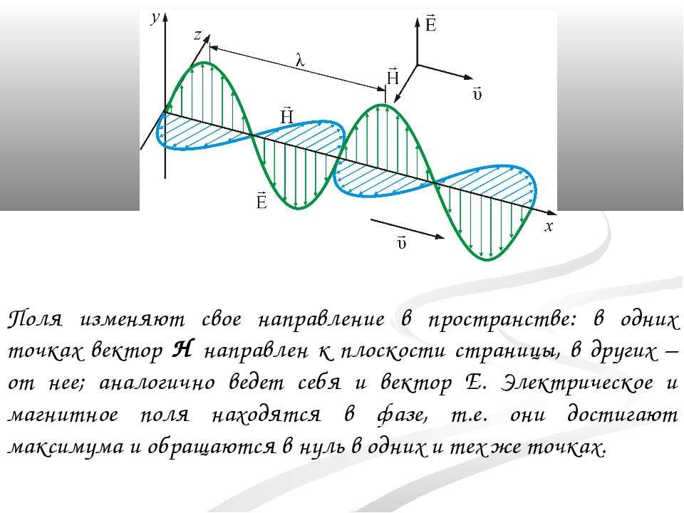 Поля изменяют свое направление в пространстве: в одних точках вектор Н направ...