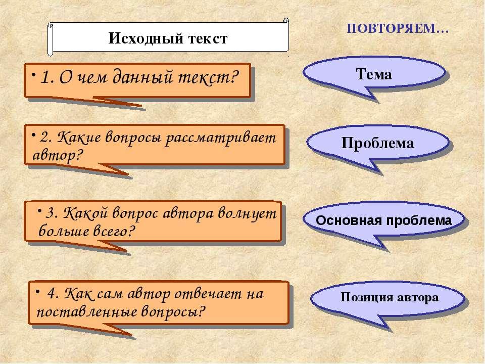 Исходный текст 1. О чем данный текст? 2. Какие вопросы рассматривает автор? 4...