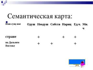 Семантическая карта: Имя сущ-ное Одуш Неодуш Собств Нариц Ед.ч. Мн.ч стране ...