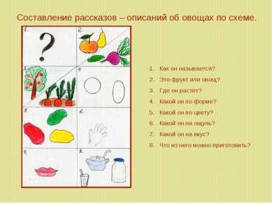 Составление рассказов – описаний об овощах по схеме. Как он называется? Это ф...
