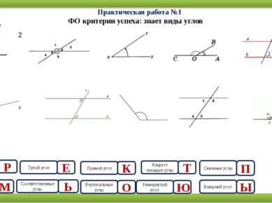 Практическая работа №1 ФО критерии успеха: знает виды углов 1 2 Развернутый у...