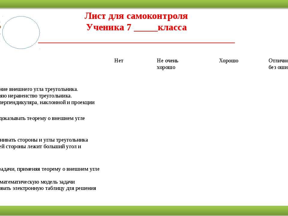 Лист для самоконтроля Ученика 7 _____класса _________________________________...