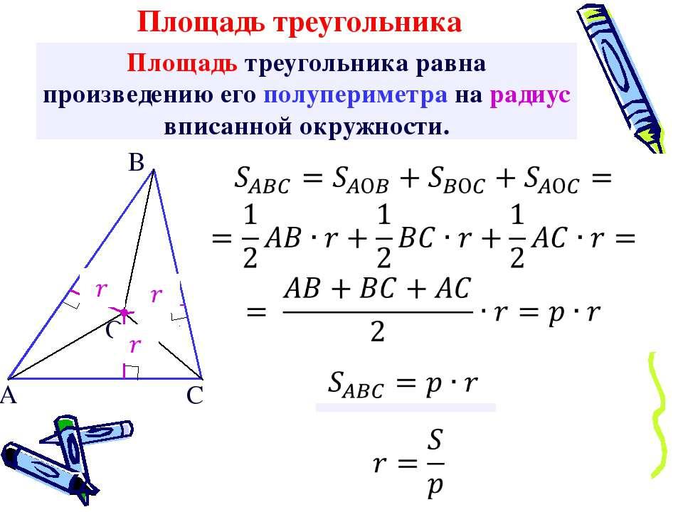 Площадь треугольника равна произведению его полупериметра на радиус вписанной...