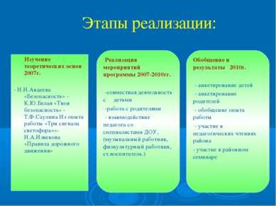 Изучение теоретических основ 2007г. - Н.Н.Авдеева «Безопасность» - К.Ю.Белая ...