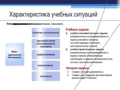 Характеристика учебных ситуаций Учебные задачи: учебно-познавательные задачи,...
