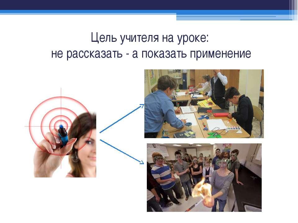 Цель учителя на уроке: не рассказать - а показать применение