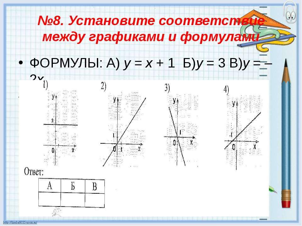 №8. Установите соответствие между графиками и формулами ФОРМУЛЫ: А) у = х + 1...