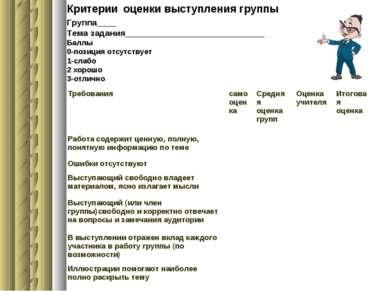 Критерии оценки выступления группы Группа____ Тема задания___________________...