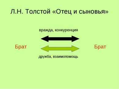 Л.Н. Толстой «Отец и сыновья» Брат Брат вражда, конкуренция дружба, взаимопомощь