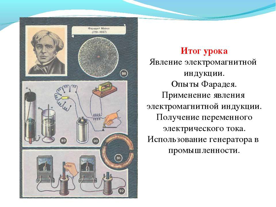Итог урока Явление электромагнитной индукции. Опыты Фарадея. Применение явлен...
