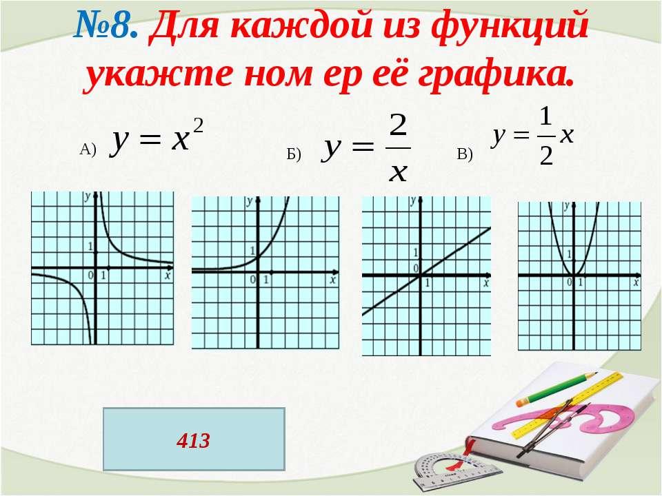 №8. Для каждой из функций укажте ном ер её графика. А) Б) В) 413