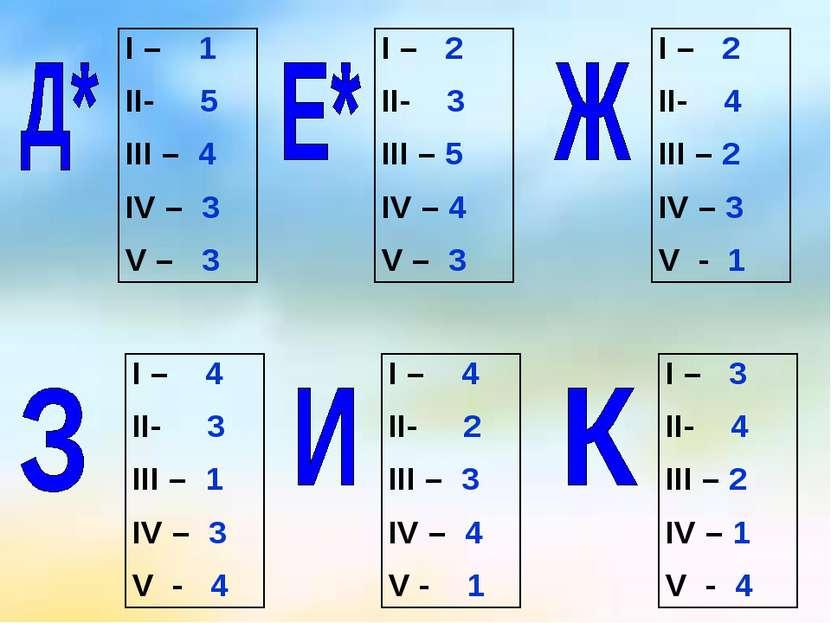 I – 1 II- 5 III – 4 IV – 3 V – 3 I – 2 II- 3 III – 5 IV – 4 V – 3 I – 2 II- 4...