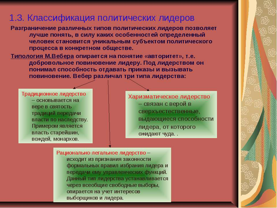 1.3. Классификация политических лидеров Разграничение различных типов политич...