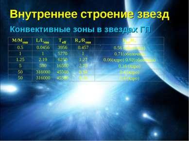 Внутреннее строение звезд Конвективные зоны в звездах ГП