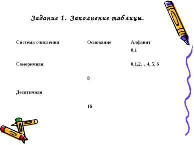 Задание 1. Заполнение таблицы.