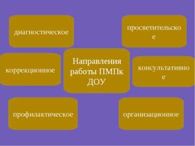 Направления работы ПМПк ДОУ диагностическое консультативное коррекционное про...