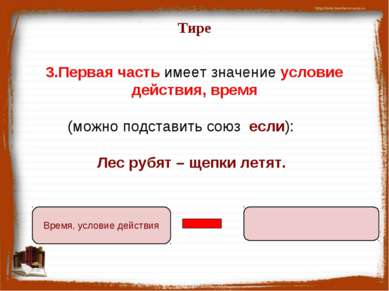 Тире 3.Первая часть имеет значение условие действия, время (можно подставить ...