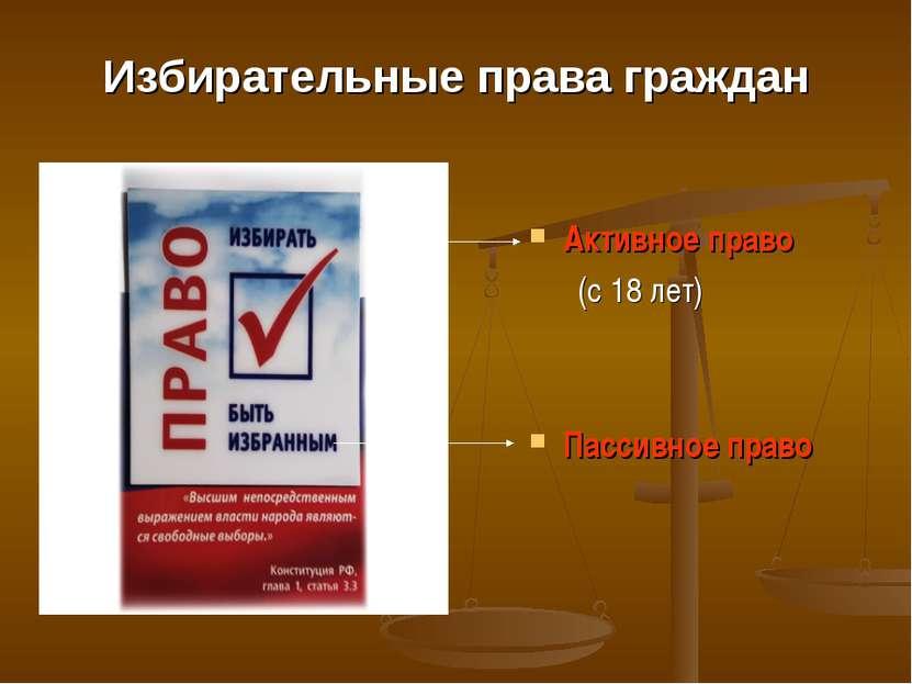 Избирательные права граждан Активное право (с 18 лет) Пассивное право