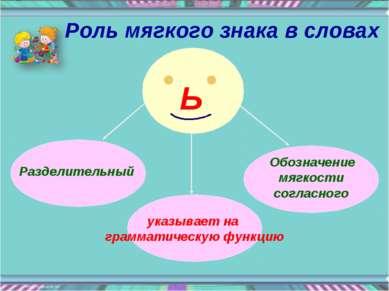 Ь Разделительный Обозначение мягкости согласного указывает на грамматическую ...