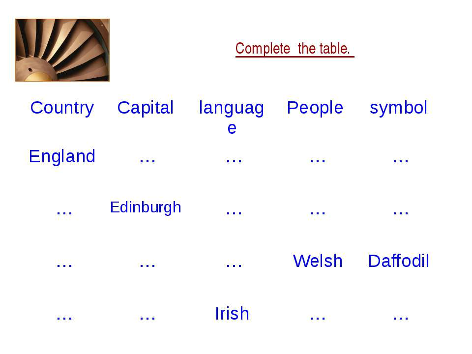 Complete the table. Country Capital language People symbol England … … … … … ...