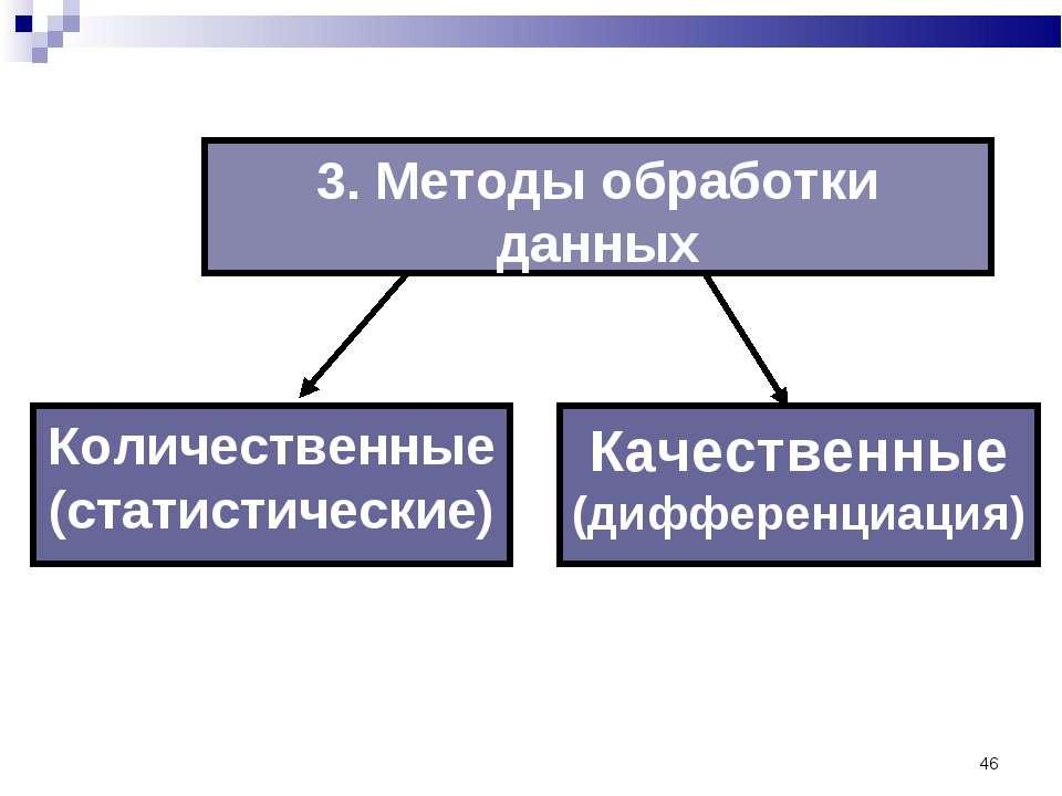 * 3. Методы обработки данных Качественные (дифференциация) Количественные (ст...