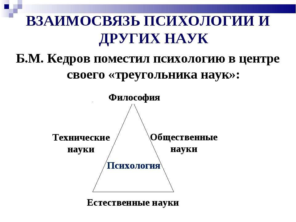 ВЗАИМОСВЯЗЬ ПСИХОЛОГИИ И ДРУГИХ НАУК Б.М. Кедров поместил психологию в центре...