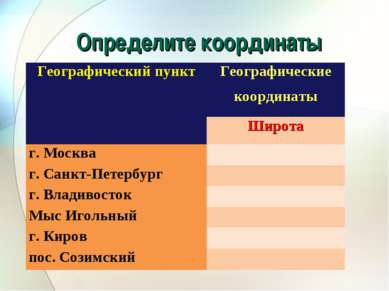 Определите координаты Географический пункт Географические координаты Широта г...